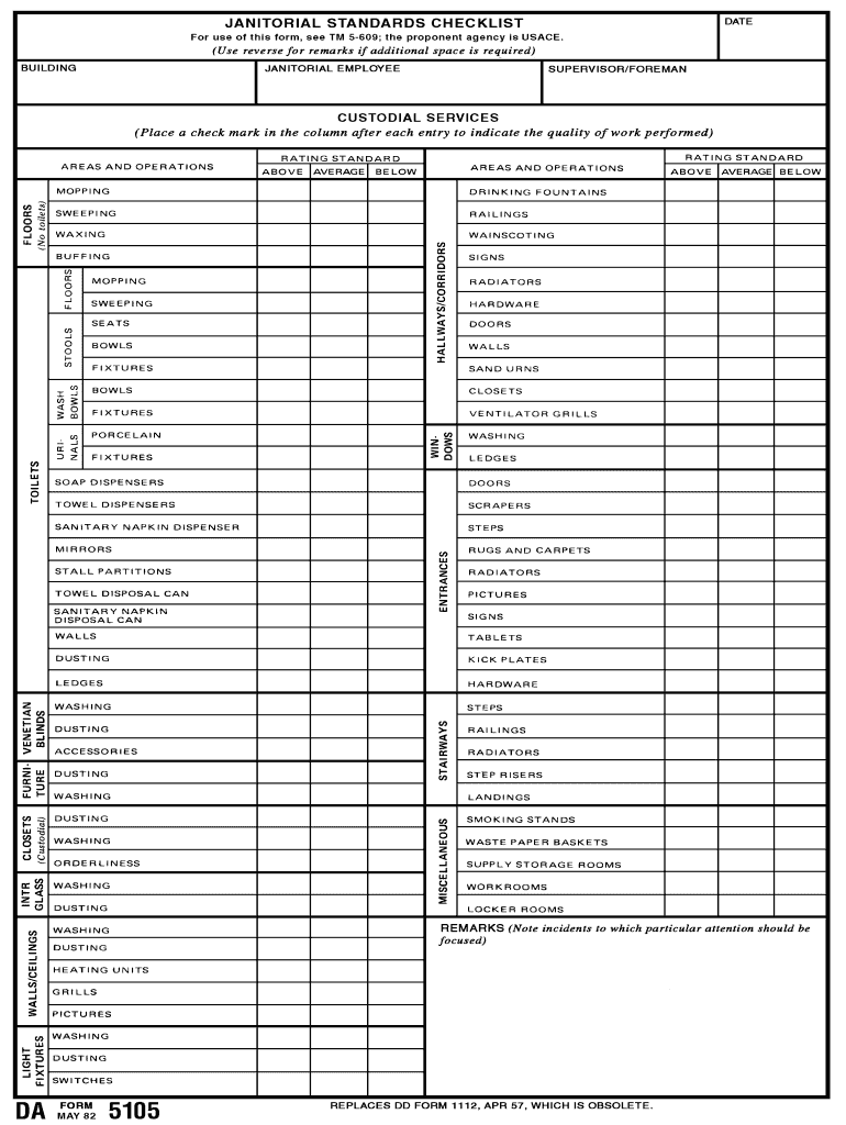 Janitorial Checklist Fill Out And Sign Printable Pdf Template Signnow