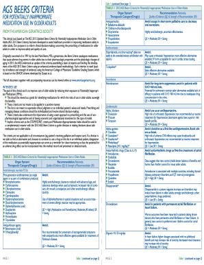 Updated Beers Criteria Guide Drug Use in Elders