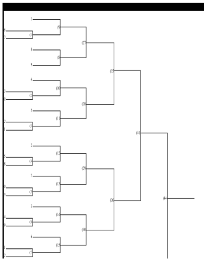 image about Printable Double Elimination Brackets identify 23 Workers Double Removing sort - Fill Out and Signal