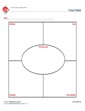 image about Printable Frayer Model referred to as Frayer design illustrations variety - Fill Out and Indication Printable PDF