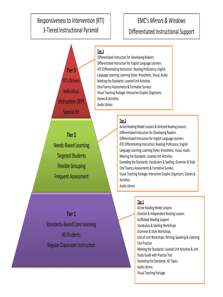 Get And Sign Responsiveness To Intervention RTI 3 Tiered Instructional Pyramid    Doe In Form