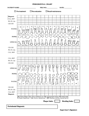 photograph relating to Printable Dental Charting Forms referred to as Periodontal chart kind - Fill Out and Indicator Printable PDF