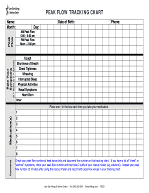 Get And Sign Peak Flow Tracking Chart Lone Star Allergy Asthma Form