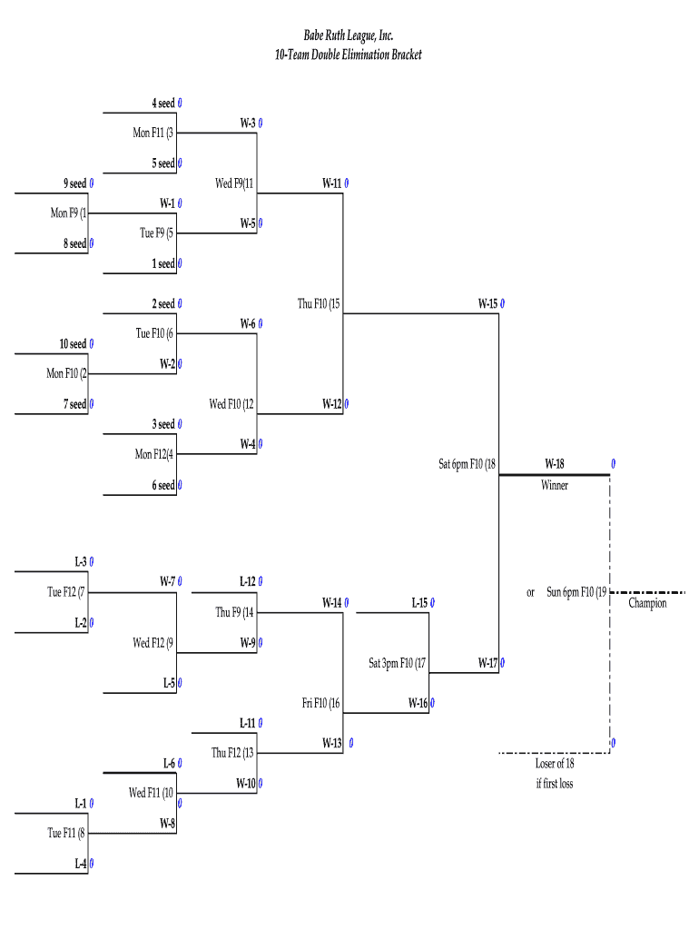 10 Team Double Elimination Bracket Fill Out And Sign Printable Pdf Template Signnow